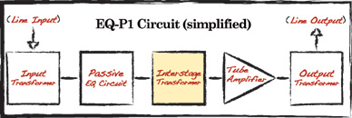 Mercury EQ-P1 Circuit (simplified)